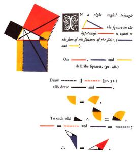 Byrne_1847_Satz_des_Pythagoras_Hochformat_crop
